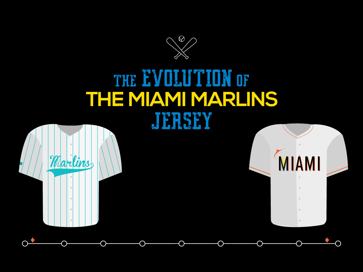 8bdc3d546 The Evolution of the Miami Marlins Uniform
