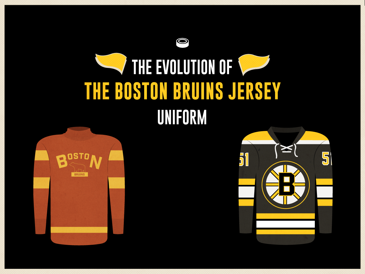 best sneakers 016bb ef47a The Evolution of the Boston Bruins Jersey