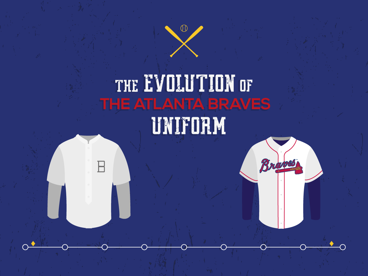 save off a3f16 84a33 The Evolution of the Atlanta Braves Uniform