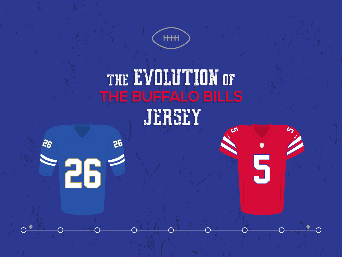 best authentic 3fc3d f9a4e The Evolution of the Buffalo Bills Jersey