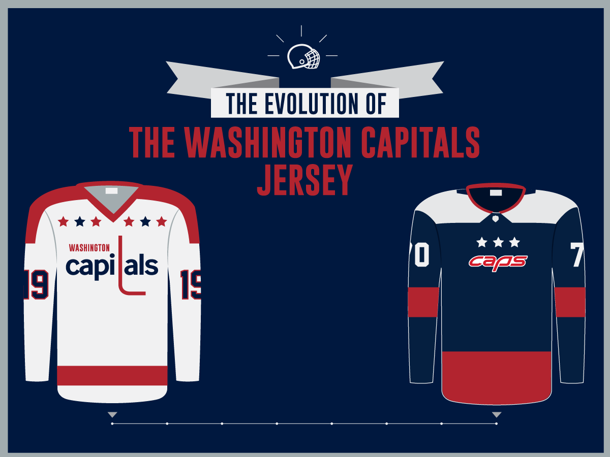 check out bddb0 6cbf7 The Evolution of the Washington Capitals Jersey