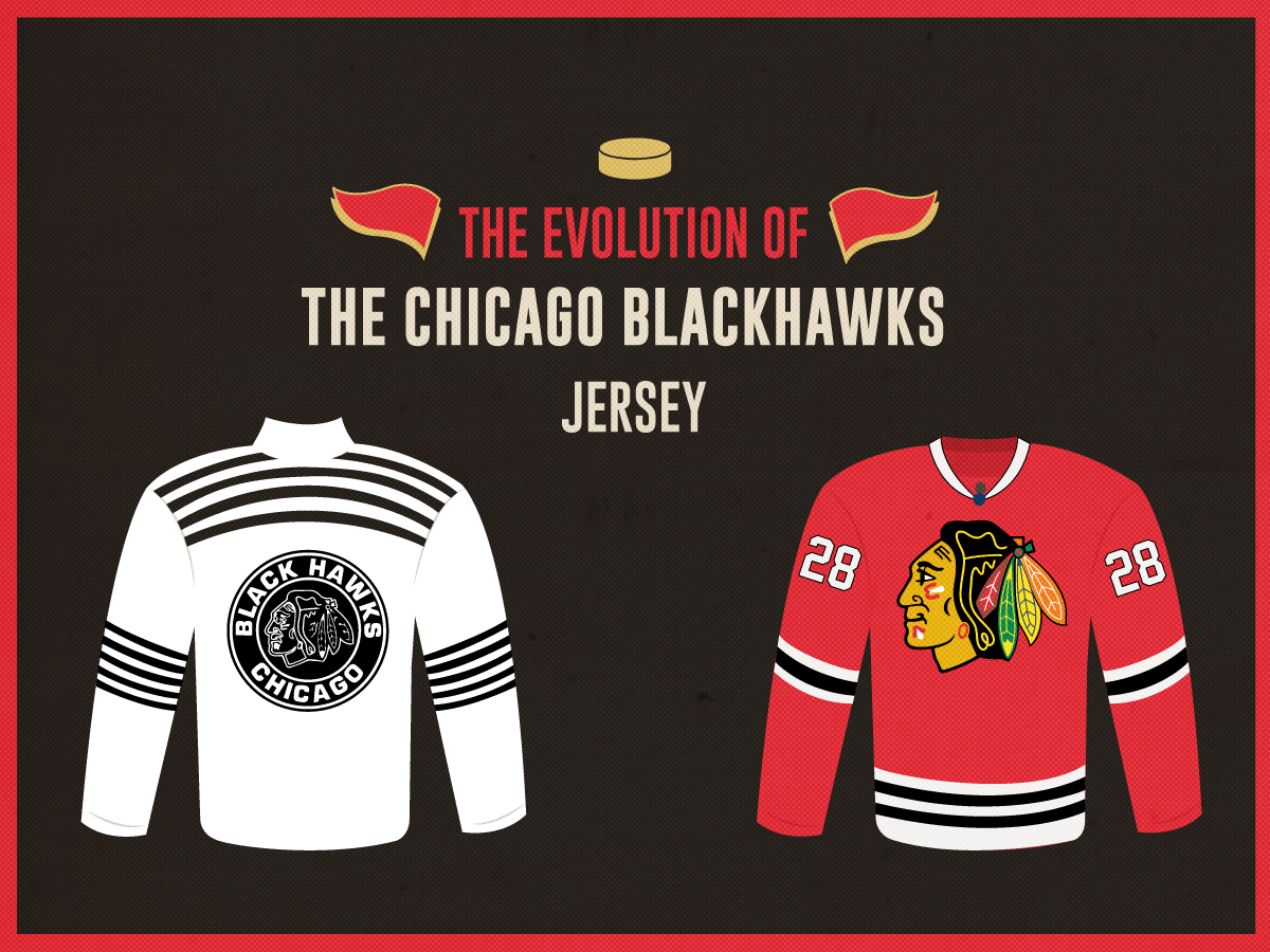 reputable site ad5f5 40a63 The Evolution of the Chicago Blackhawks Jersey