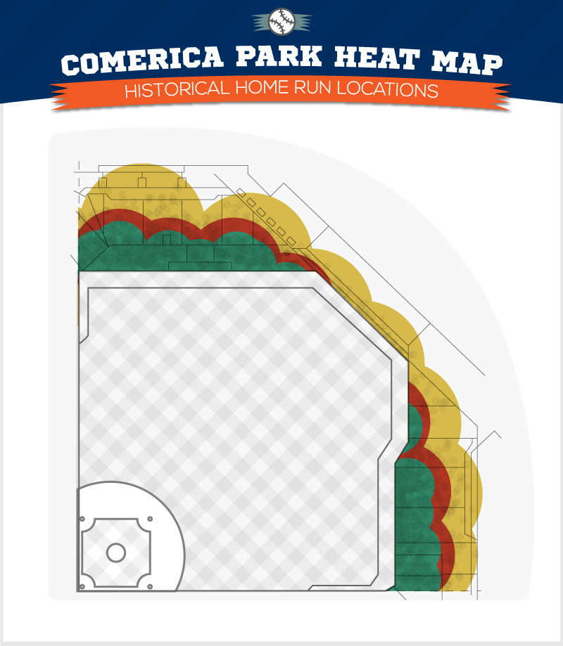 Detroit Tigers Home Run Hot Spots: Comerica Park