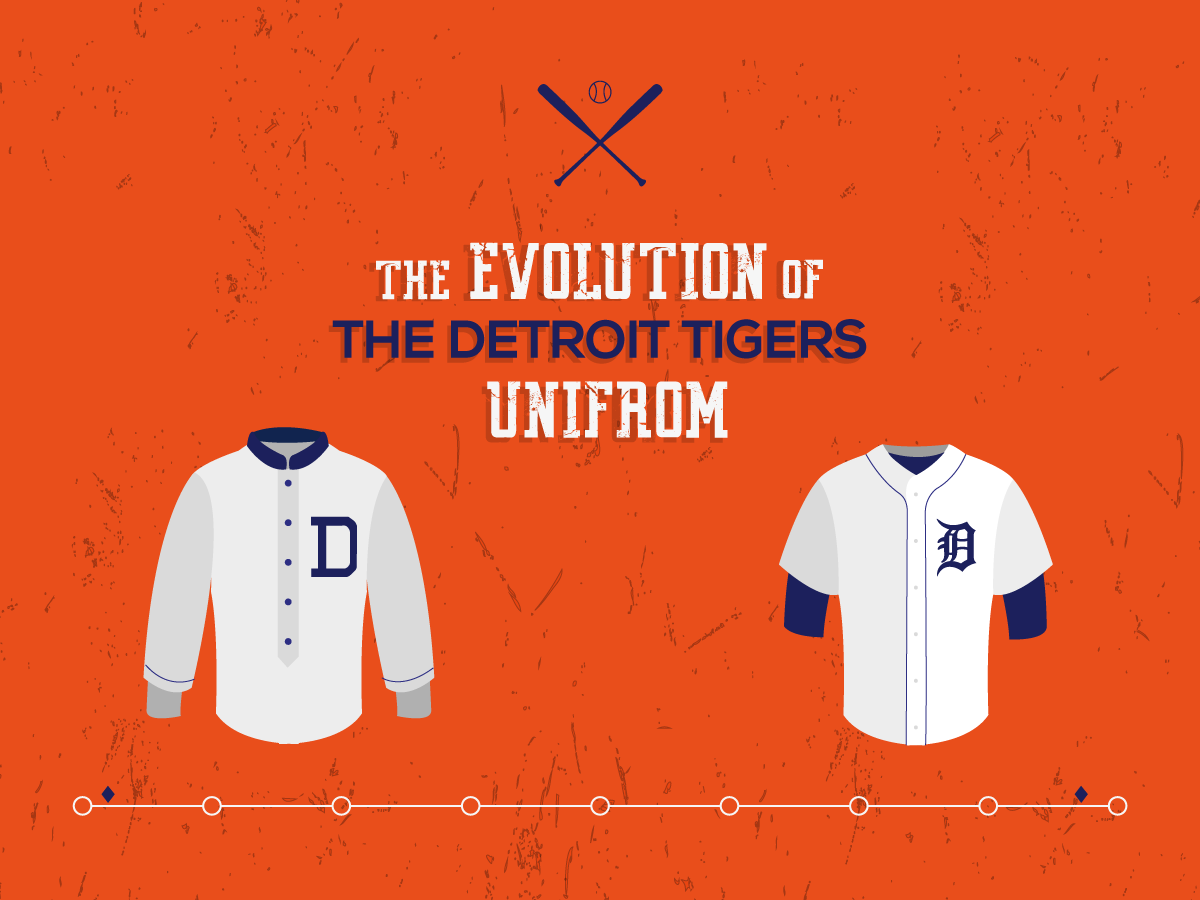 The Evolution of the Detroit Tigers Uniform