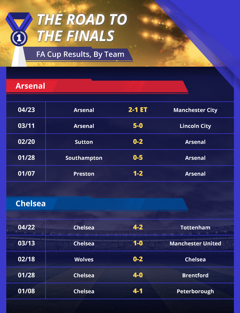 FA_Cup_2017_Asset2