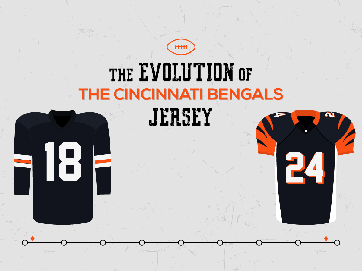 Discount The Evolution of the Cincinnati Bengals Jersey  supplier