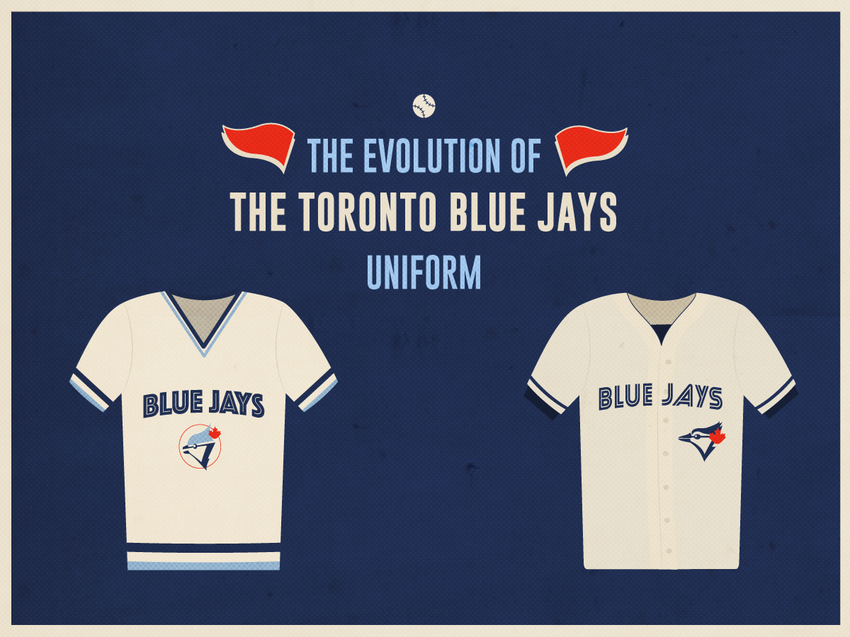 detailed look 2aac5 d717d The Evolution of the Toronto Blue Jays Uniform