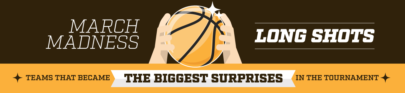 The biggest long shots in March Madness history