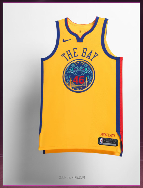 promo code 1d184 74068 NBA City Edition Jerseys: Pacific Division