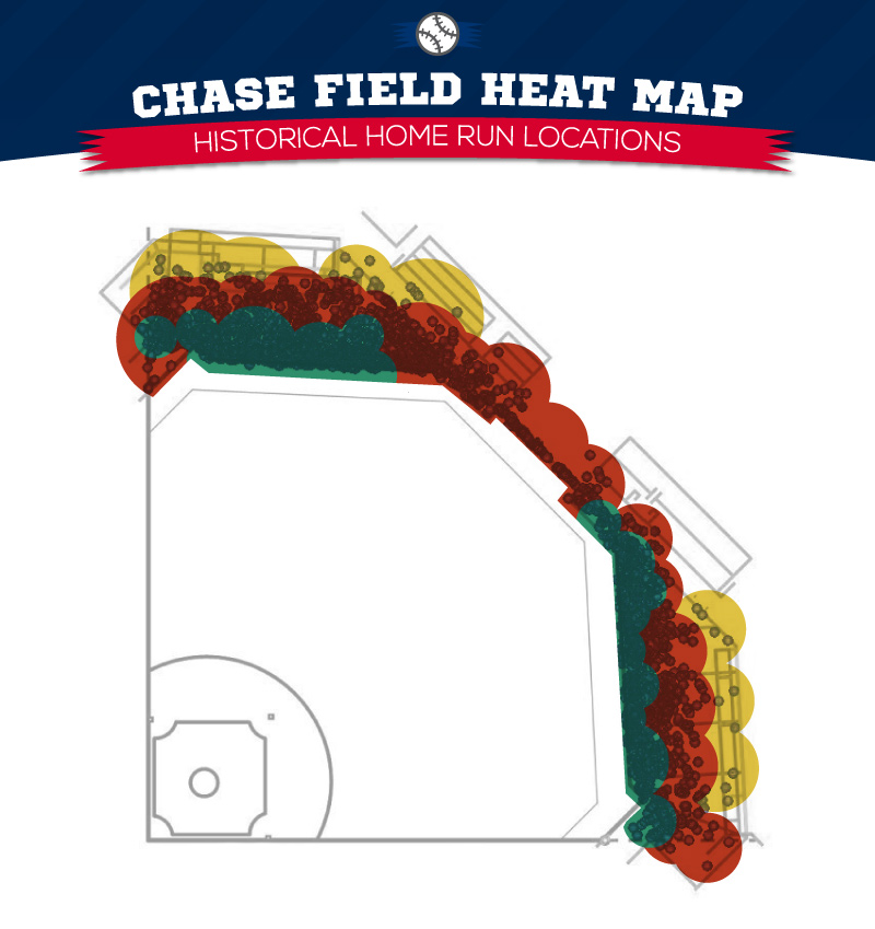 HR-Hot-Spots-Chase-Field-Asset
