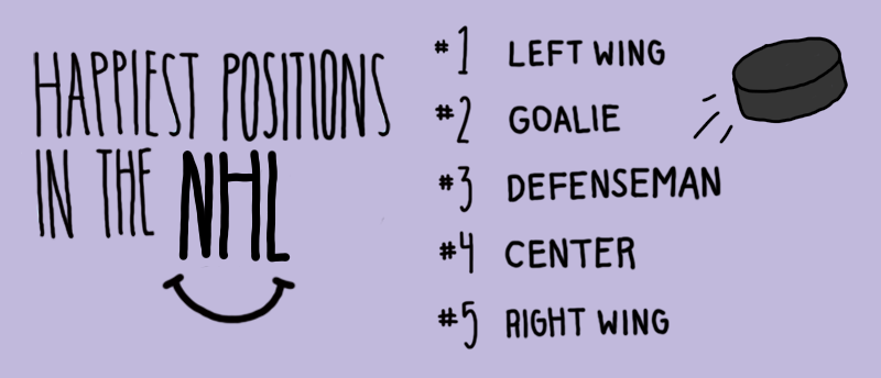 Happy-NHL-Positions