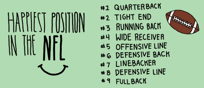 Happy_NFL_Position