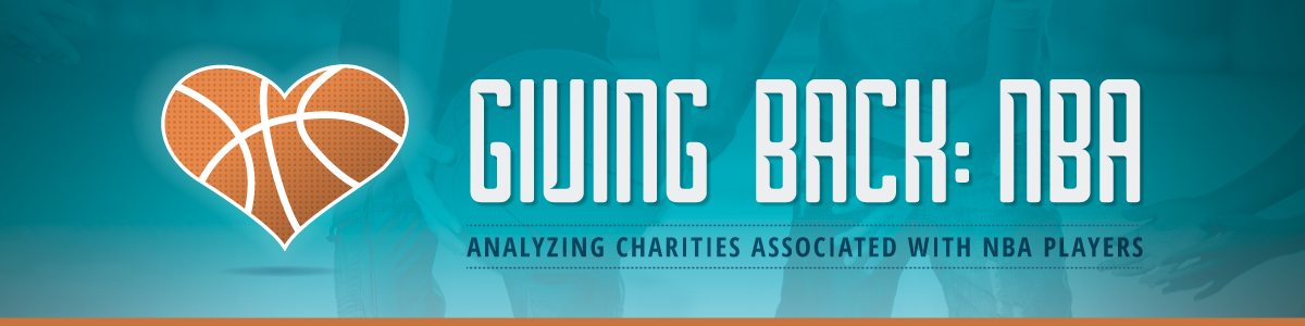 Analyzing charities associated with NBA players
