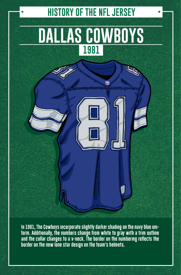 1cf9958a1b0 The piercing navy blue that defines Cowboy football today was introduced in  1981. The Cowboys tweaked their color by shifting from royal blue to the ...