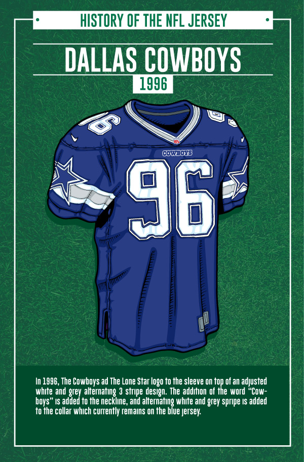 New The Evolution of the Dallas Cowboys Jersey