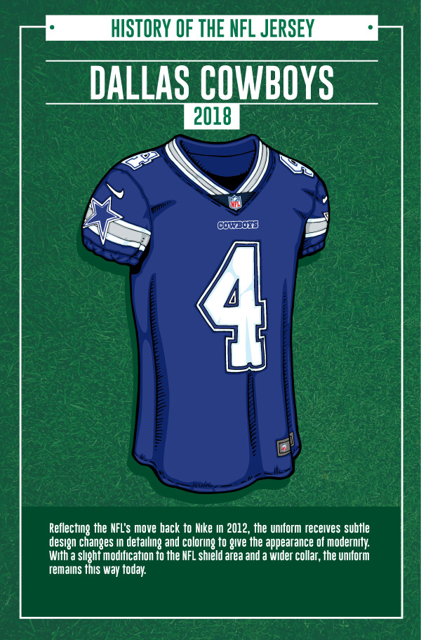 a342b11b6de Today, the Cowboys' iconic jersey design is rooted in the history of the  Dallas organization as much as any uniform in professional sports.