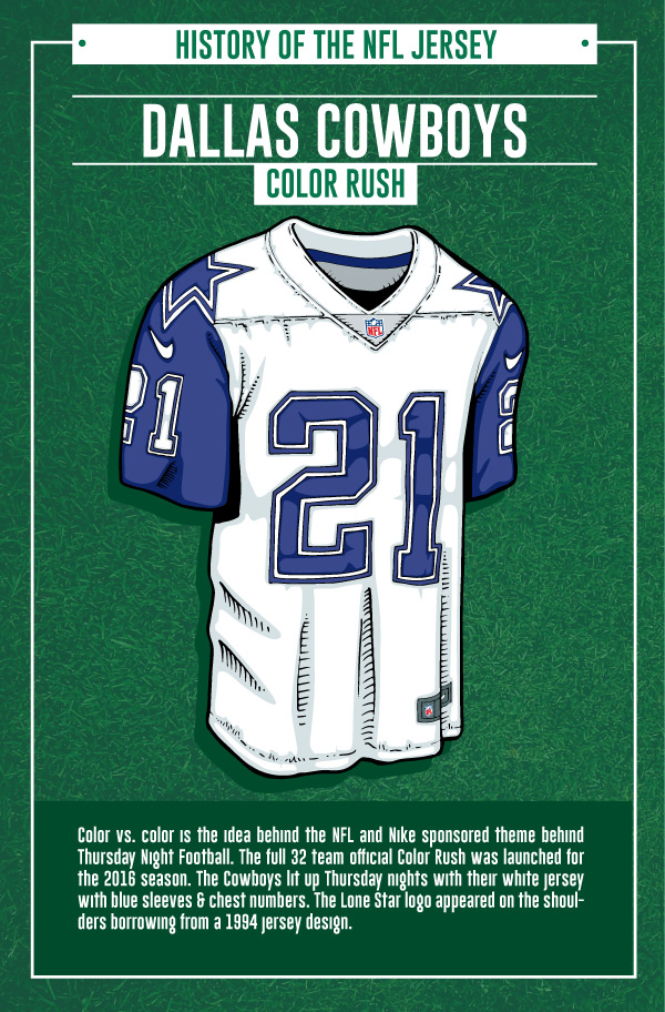 fba0d7257 In conjunction with the NFL s Color Rush jersey launch in 2016