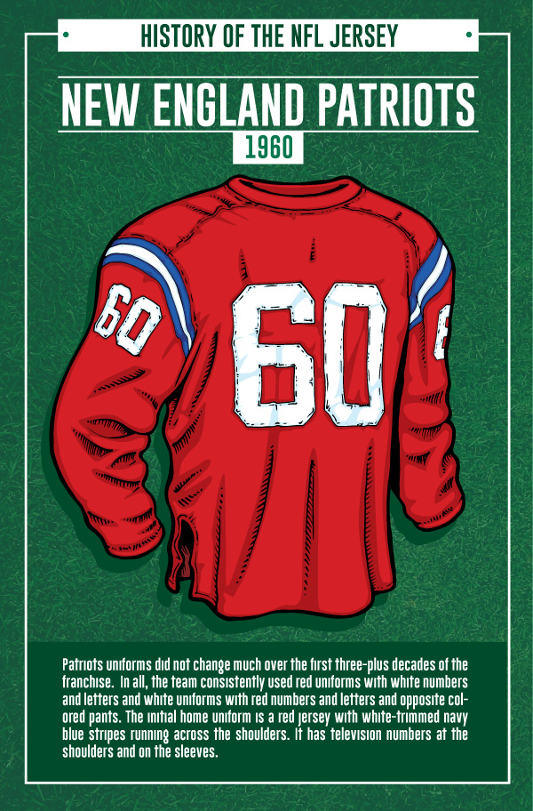 The initial home uniform in 1960 featured a bright red jersey with  white-trimmed navy blue stripes running across the shoulders and white  chest  ... 12f0b6249