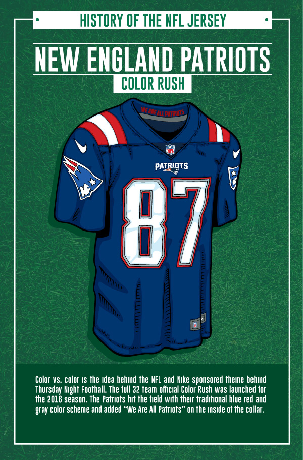 The Evolution of the New England Patriots Jersey 85ae39901