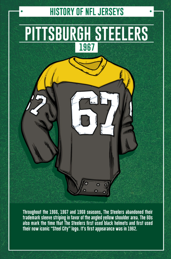 huge selection of 7601a b6465 The Evolution of the Pittsburgh Steelers Jersey