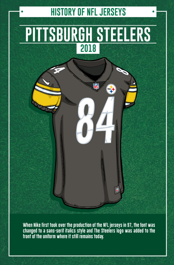 huge selection of 89894 2d157 The Evolution of the Pittsburgh Steelers Jersey