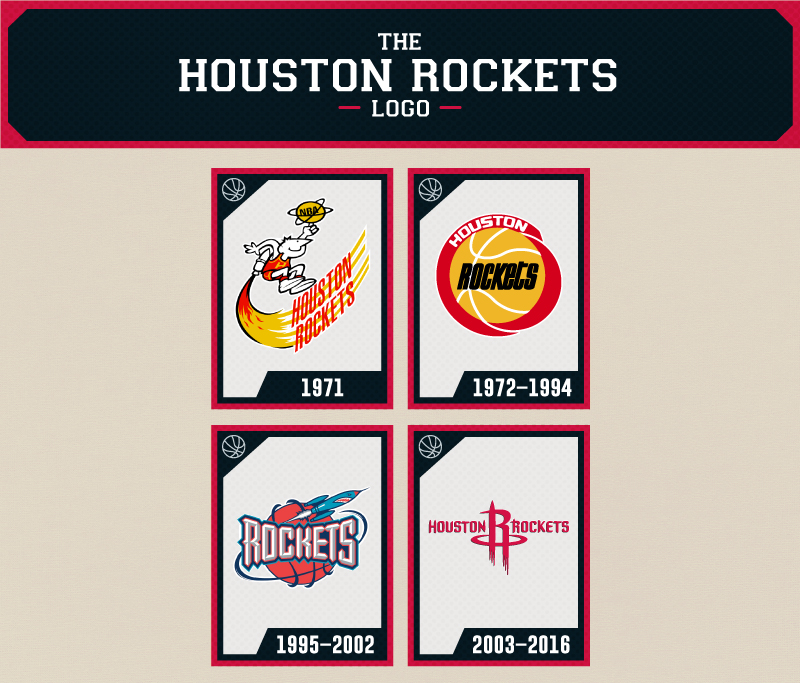 Houston Rockets logo evolution over time