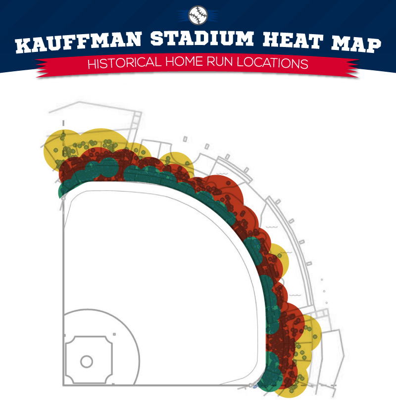 Kauffman-Stadium-Heat-Map