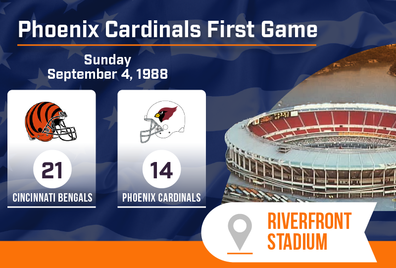 On this day in sports history: Phoenix Cardinals First Game