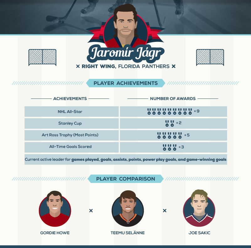 NHL Archives - Page 3 of 5 - 63177d5b0
