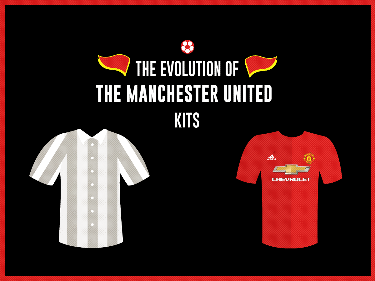 9660bc91853 The Evolution of the Manchester United Jersey