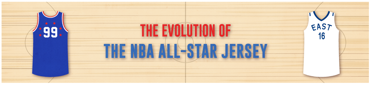 NBA All-Star Jersey evolution header