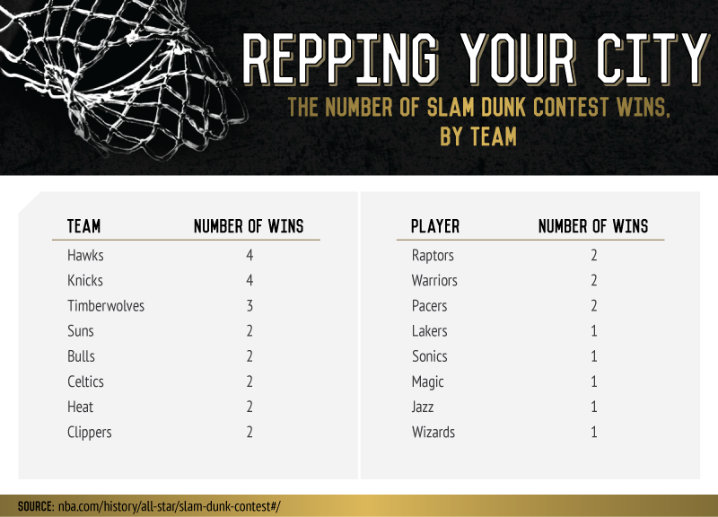 NBA-Dunk-Contest-History_asset3