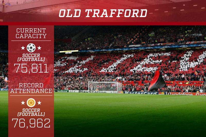 Old_Trafford_Capacity
