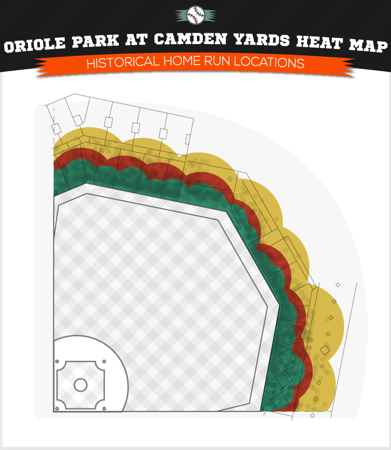 Oriole Park At Camden Yards Heat Map - Historical Home Run Locations