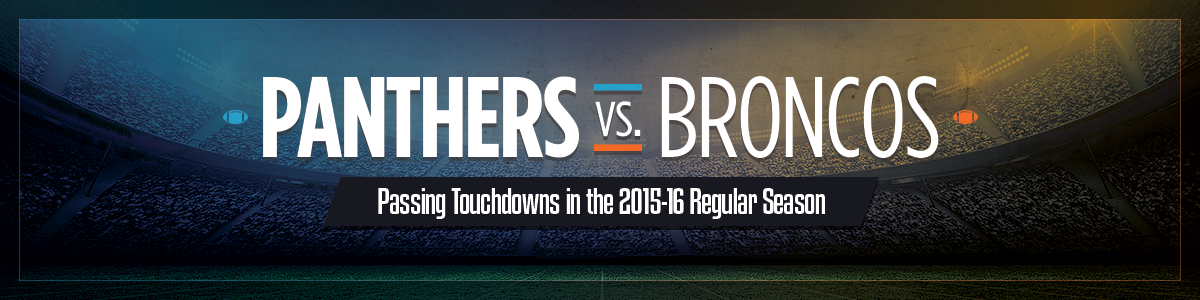 Panthers VS  Broncos Touchdowns in 2015