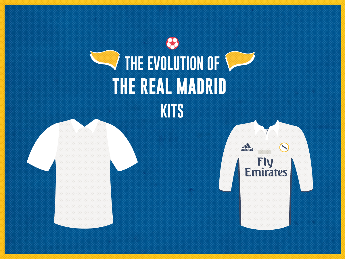 cheap for discount 2ac37 139b9 The Evolution of the Real Madrid Jersey