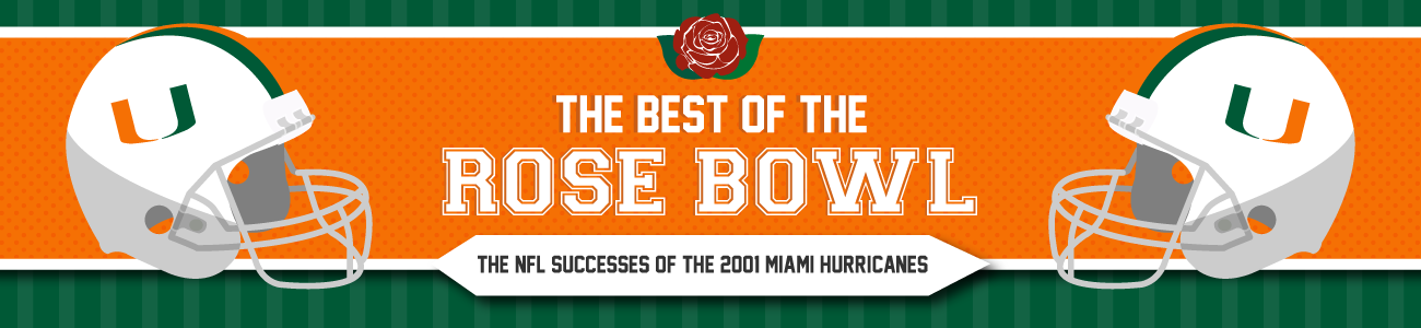 The Best of The Rose Bowl