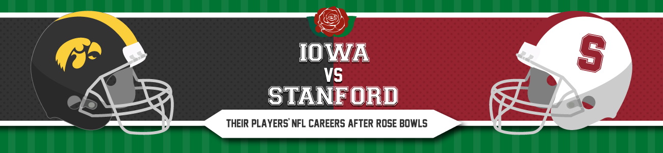 Iowa vs Stanford in the Rose Bowl 2015 - Their Players' NFL careers after the Rose Bowl