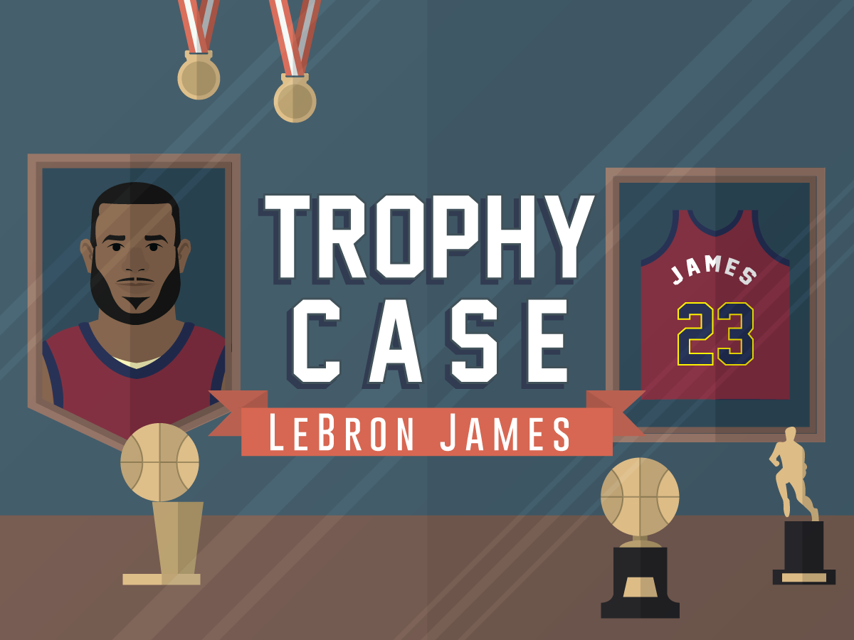 a55a5bc6844 Trophy Case  LeBron James