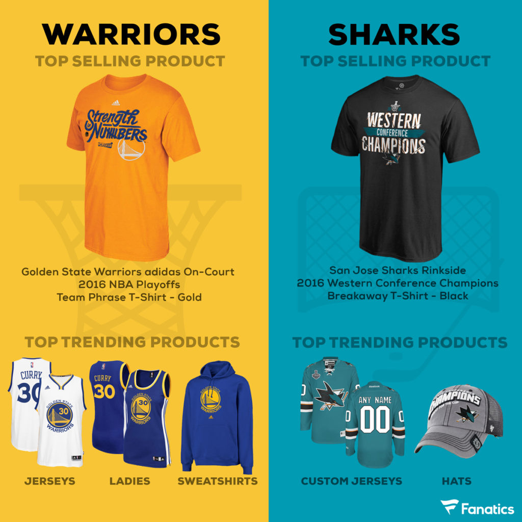 6b92e5416 Warriors-SharksCalifornia-SideBar3 (2)