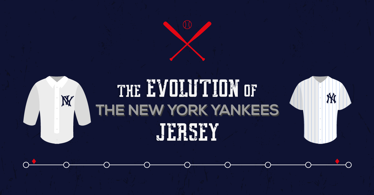 timeless design 7fe94 baff2 The Evolution of the New York Yankees Jersey