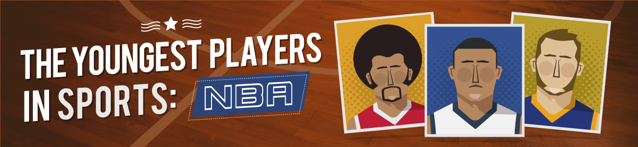Youngest-NBA-Players