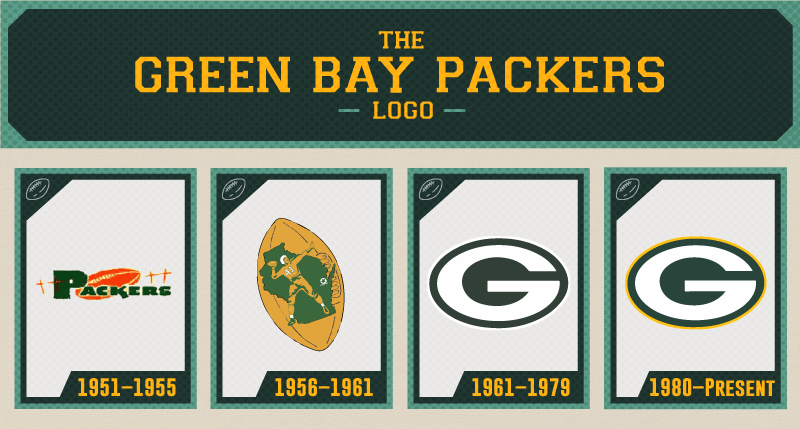 Packers-Asset