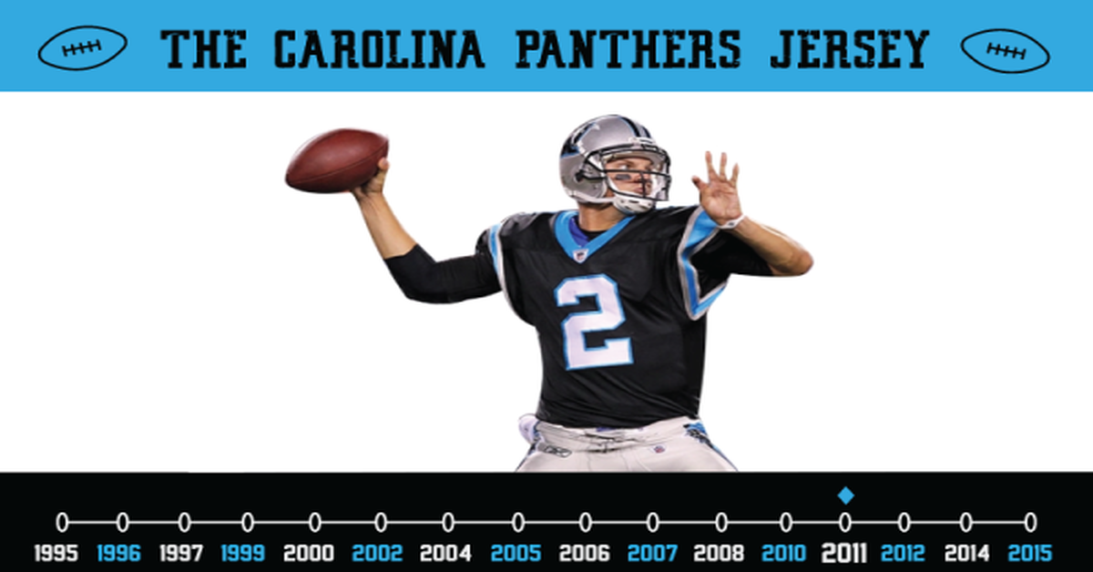 Game gear colors - The Evolution Of The Carolina Panthers Jersey