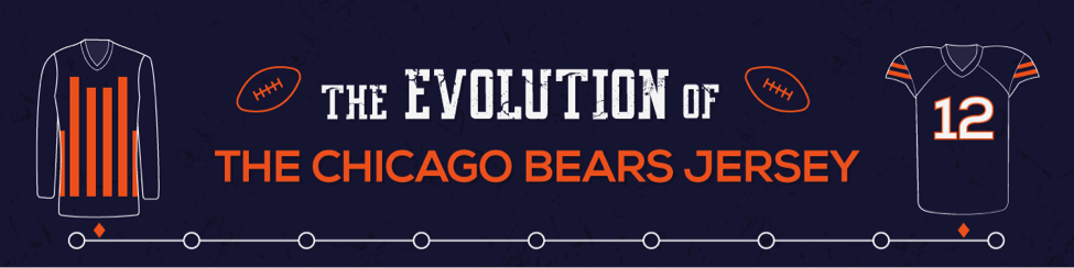 The evolution of the Chicago Bears jersey