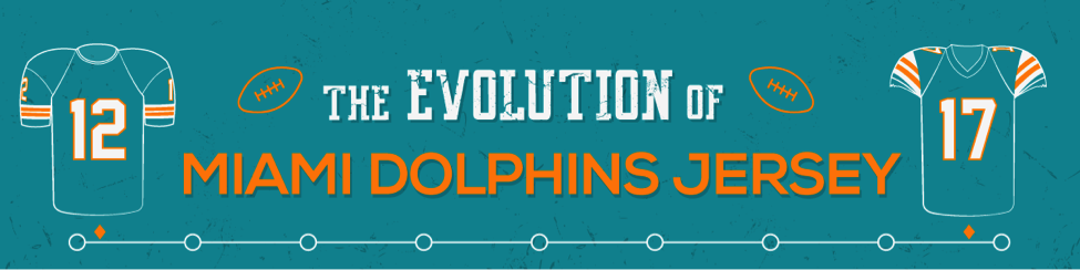The Evolution of the Miami Dolphins Jersey