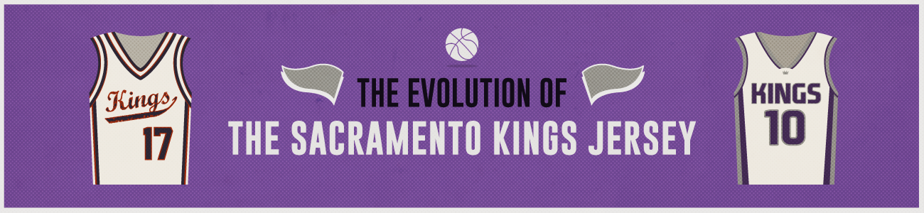 Sacramento Kings Jersey Evolution Header