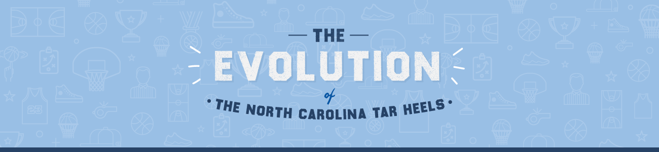 online retailer 55845 f88a8 header 1D TheEvolution TheNorthCarolinaTarHeels. The University of North  Carolina, ...