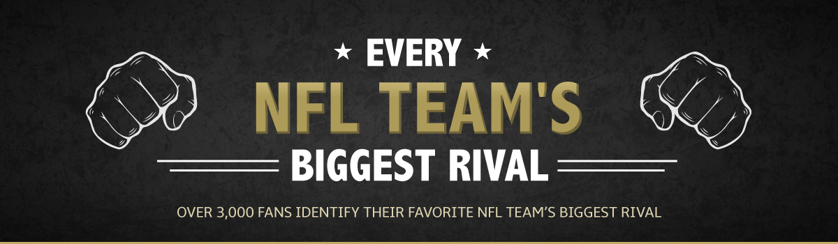header_EveryNFLTeamsBiggestRival