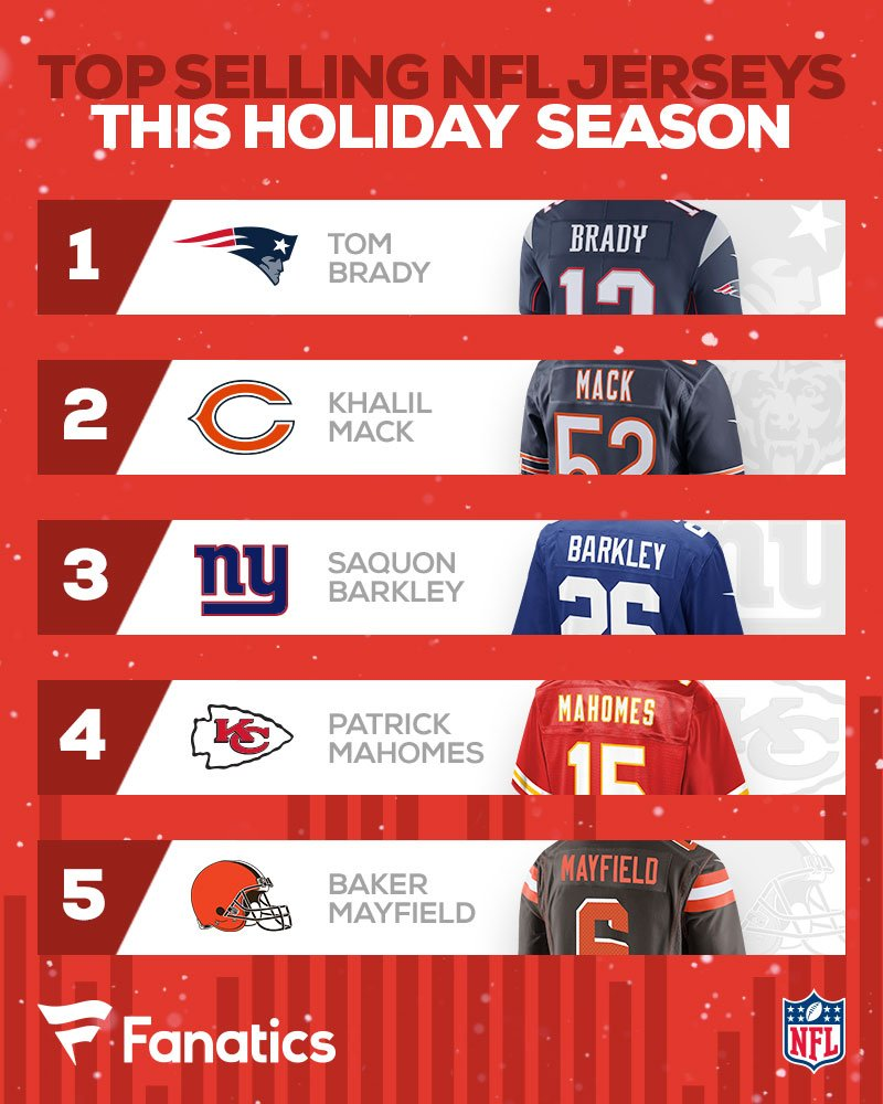 9af53b8f1 Top Selling NFL Jersey this Holiday Season
